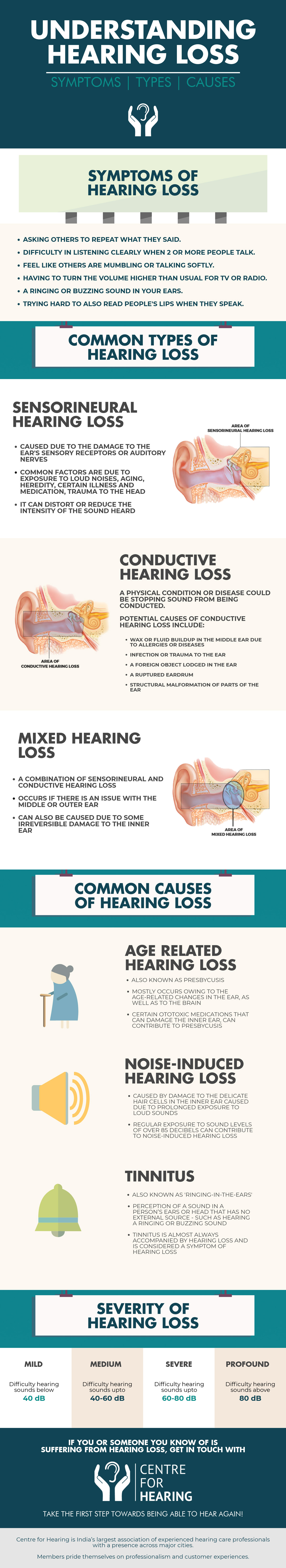 Understanding-the-Types-and-Symptoms-of-Hearing-Loss