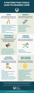Factors-Leading-to-hearing-loss