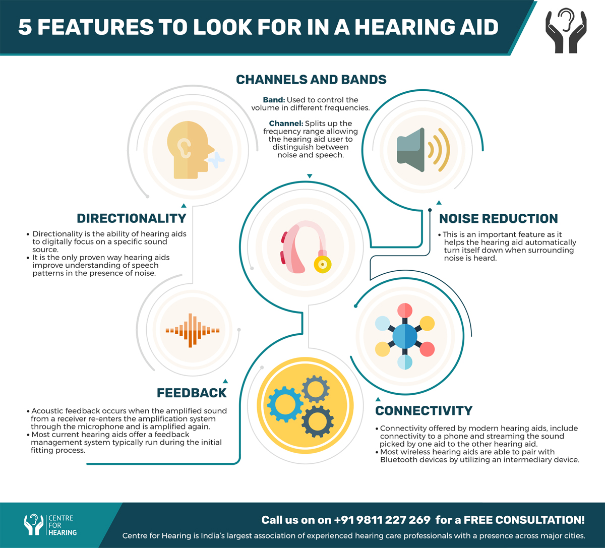 Features-to-look-for-in-a-hearing-aid
