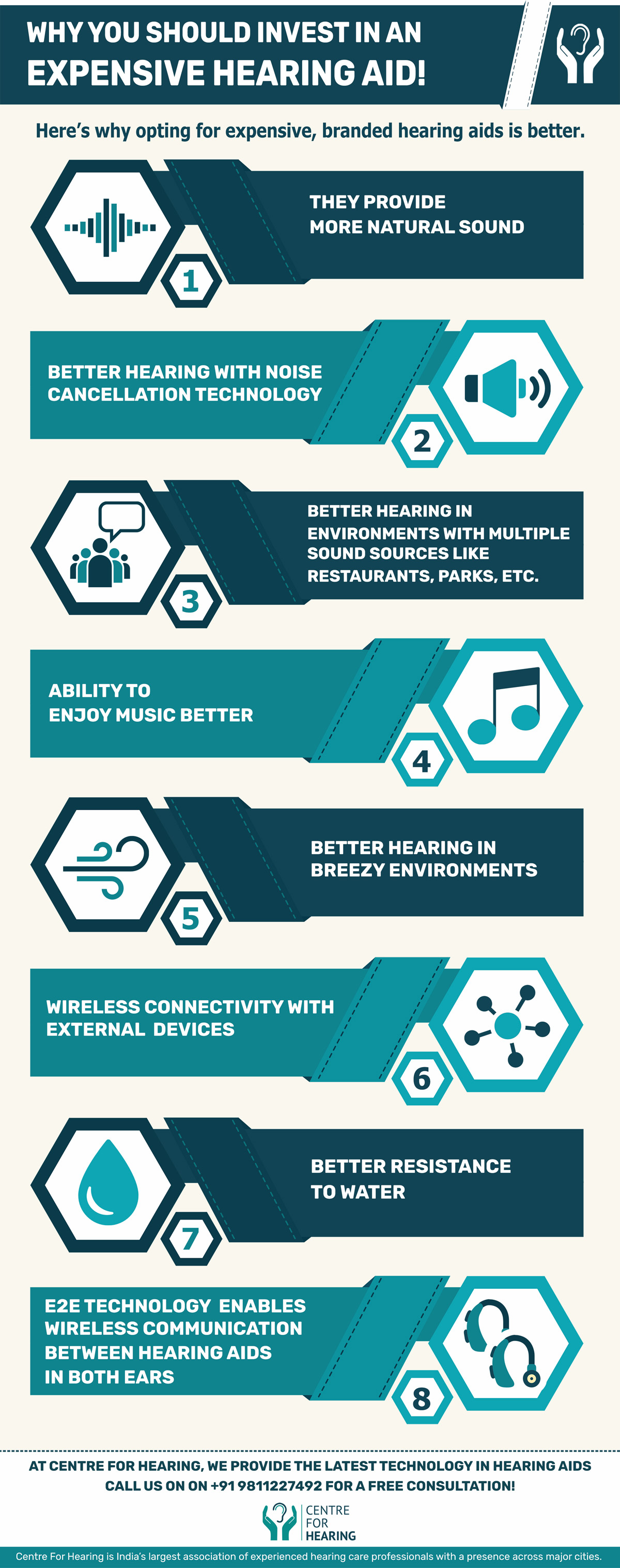 Why-You-Should-Buy-Expensive-Hearing-Aids