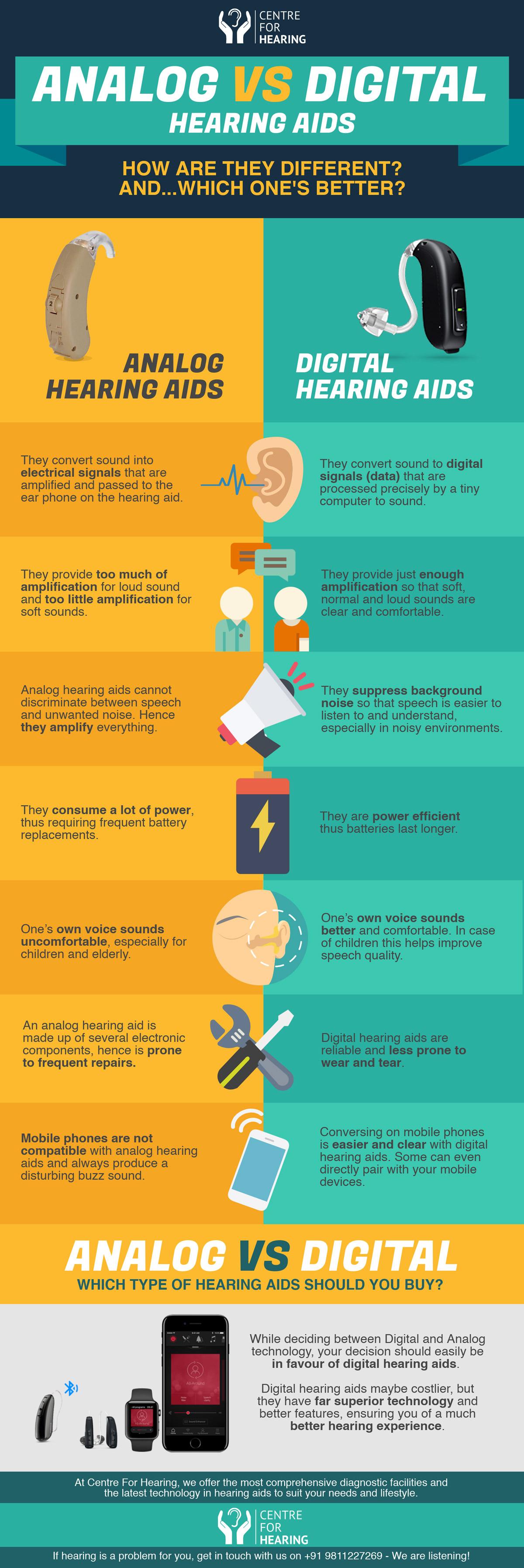 analog-vs-digital-hearing-aids