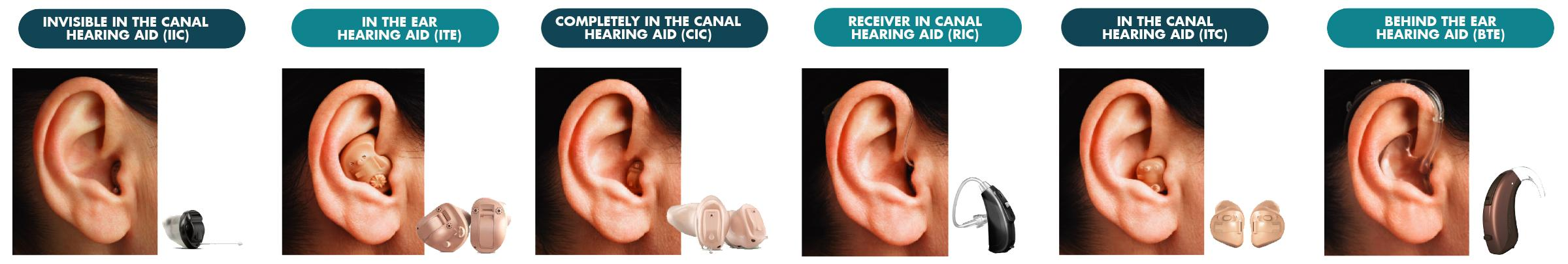 Style And Shape Of Hearing Aids