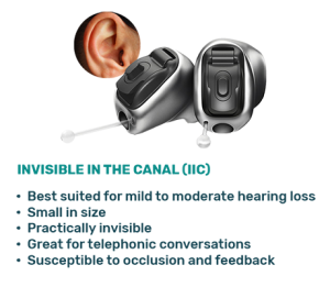 IIC-Invisible-hearing-aids-products-mobile
