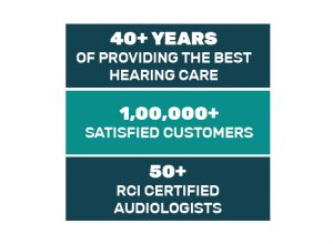 best-hearing-aid-best-brands-centre-for-hearing